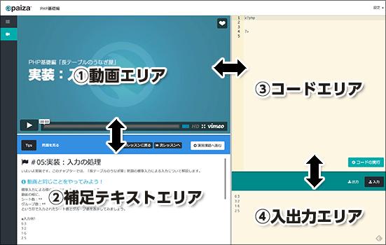 paizaラーニング画面エリアは左上が動画エリア、左下が補足テキストエリア、右上がコードエリア、左下が入出力エリアとなっています。