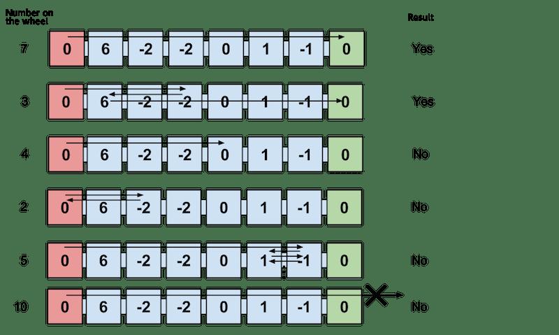 Figure kirishima 2